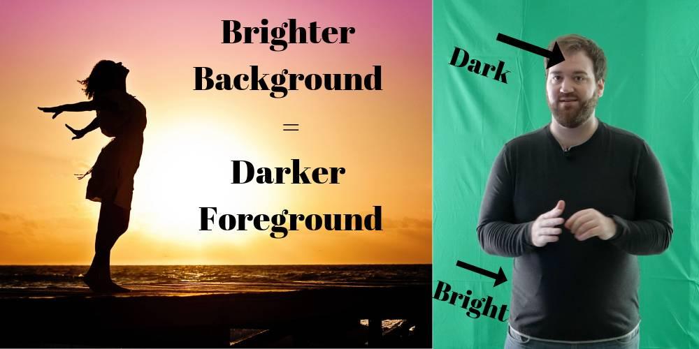 bright background dark foreground