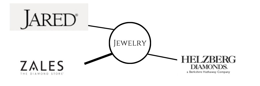 This image has an empty alt attribute; its file name is Jewelry-1.jpg