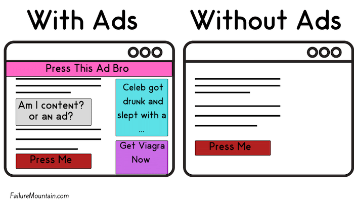 what your site looks like with and without ads