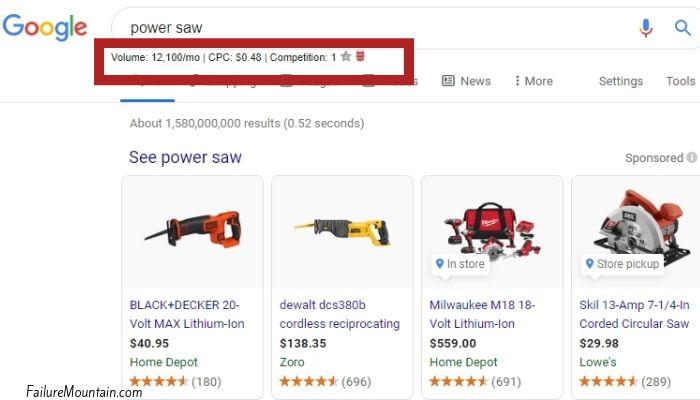 cost per click of search queries.