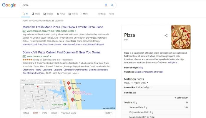 SERP for the word pizza in 2019