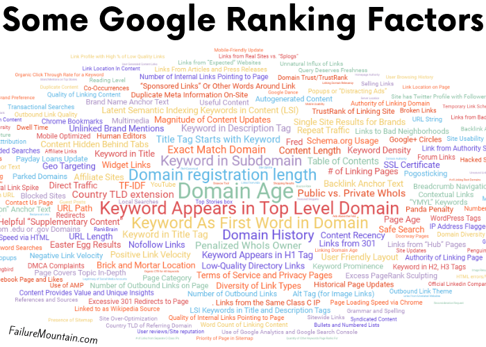google 200 rankings factor infographic