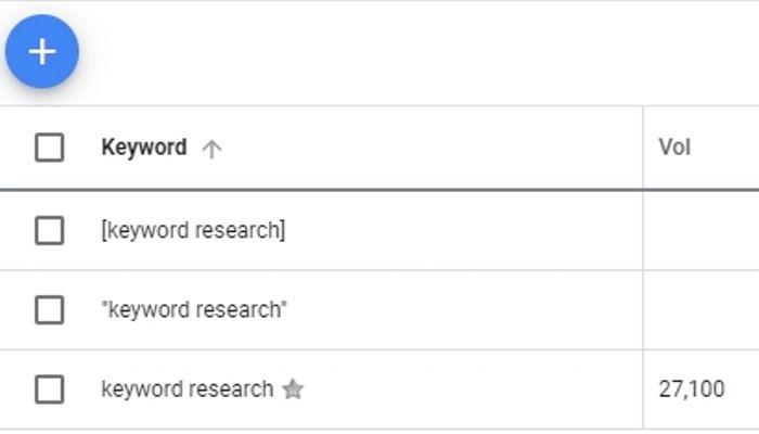 google keyword planner broad match example
