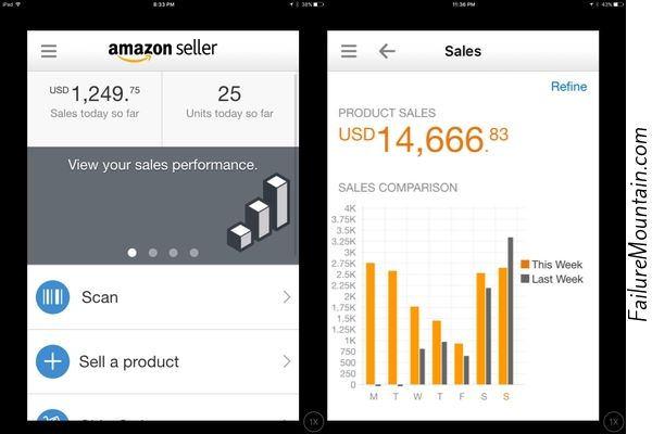 Amazon Sales Numbers Explode