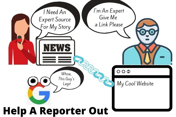 How Help a Reporter Out Works