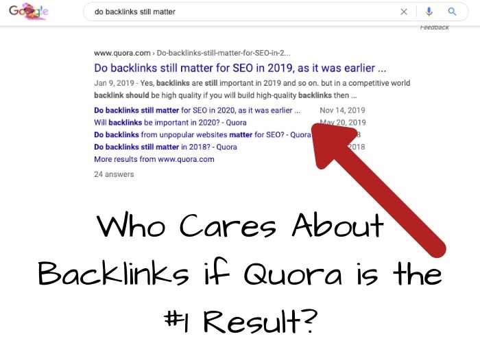 who cares about backlinks for low competition results