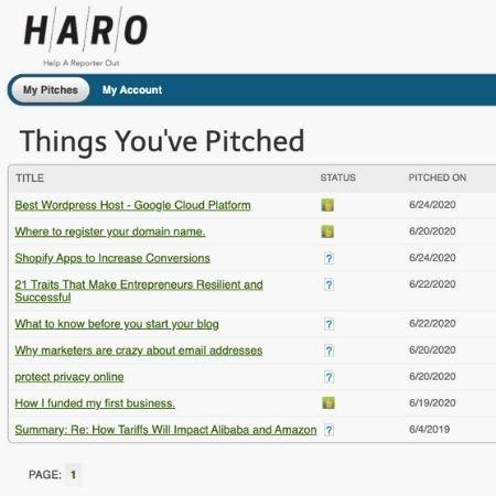 haro success rate.