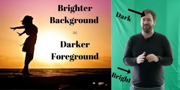 bright background creates dark foreground