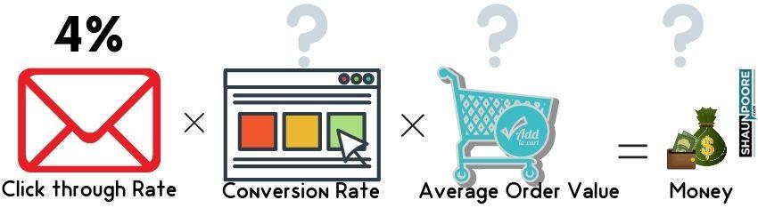 email rate formula pt 2