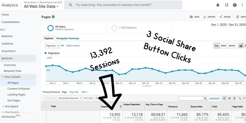 Social Share Clicks